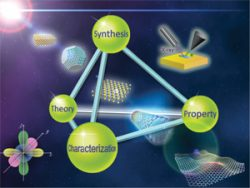 Development of Nano and Supramolecular Materials